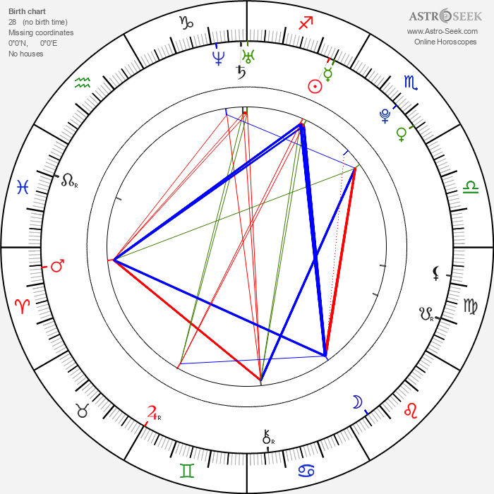 Joe Cole - Astrology Natal Birth Chart