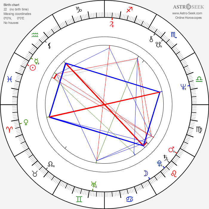 Joe Cortese - Astrology Natal Birth Chart