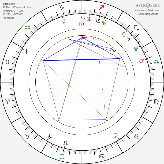 Joe Dinicol - Astrology Natal Birth Chart