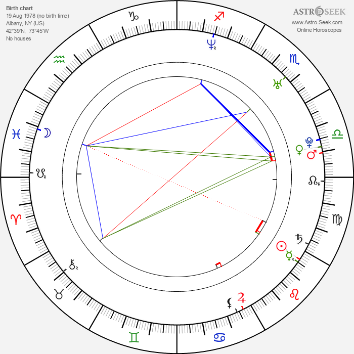 Joe Gabriel - Astrology Natal Birth Chart