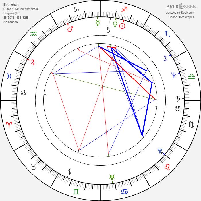 Joe Hisaishi - Astrology Natal Birth Chart