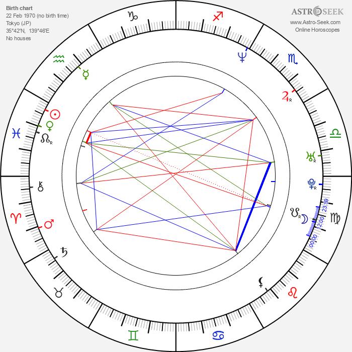 Joe Holt - Astrology Natal Birth Chart