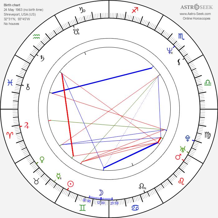Joe III Dumars - Astrology Natal Birth Chart