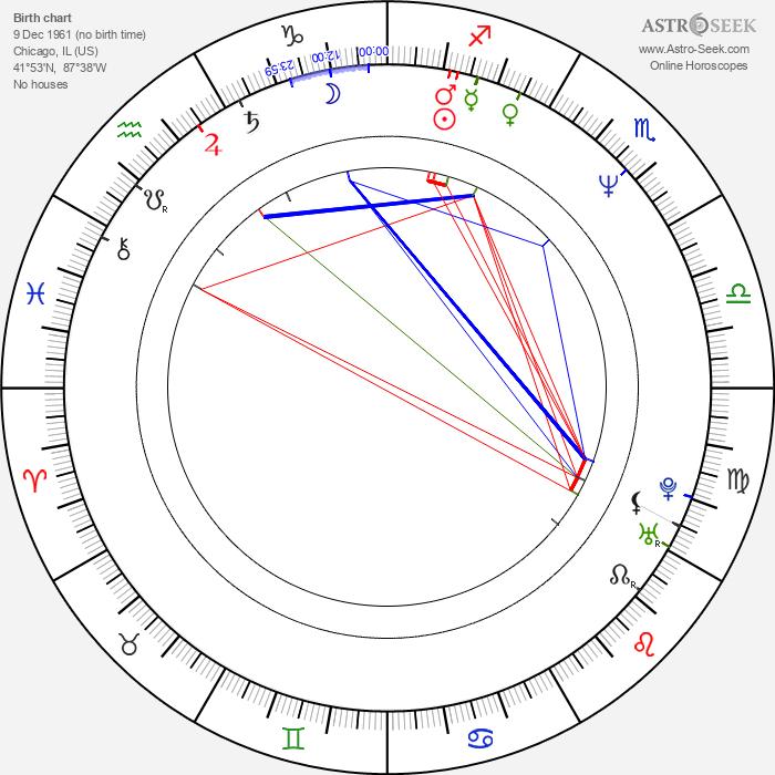 Joe Lando - Astrology Natal Birth Chart