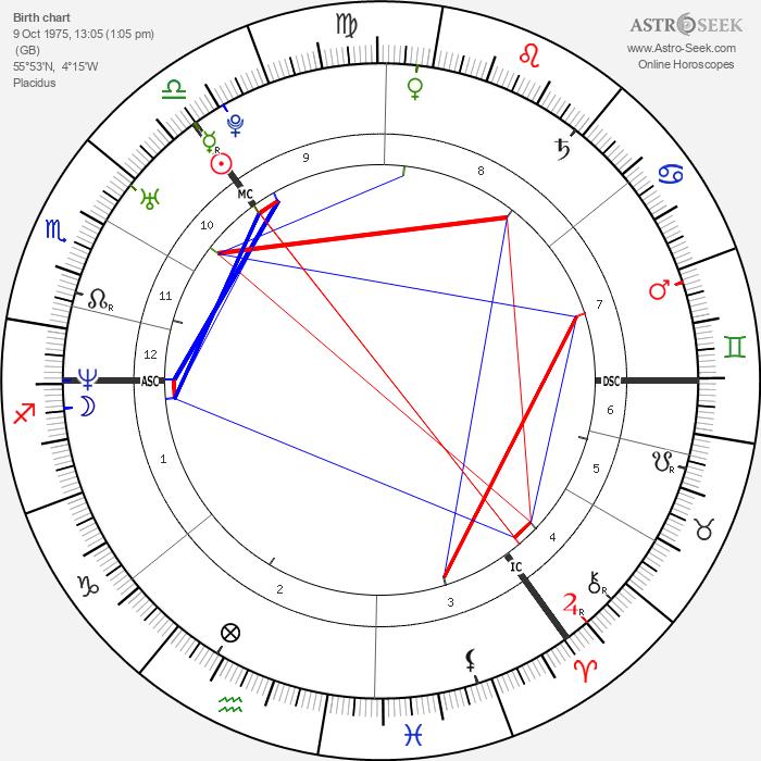 Joe McFadden - Astrology Natal Birth Chart