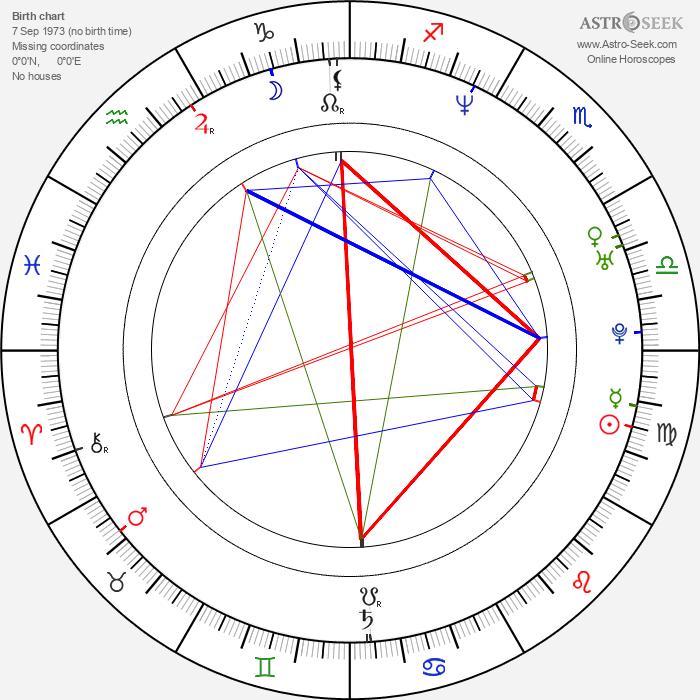 Joe Michael Burke - Astrology Natal Birth Chart
