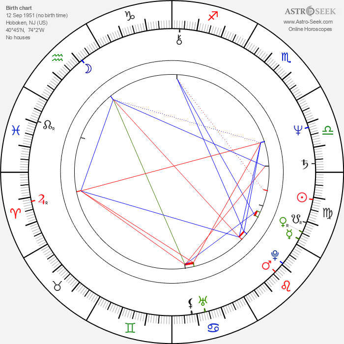 Joe Pantoliano - Astrology Natal Birth Chart