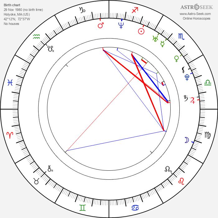 Joe Patnaud - Astrology Natal Birth Chart