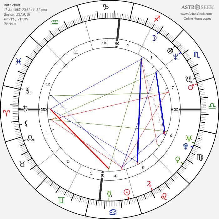 Joe Pernice - Astrology Natal Birth Chart