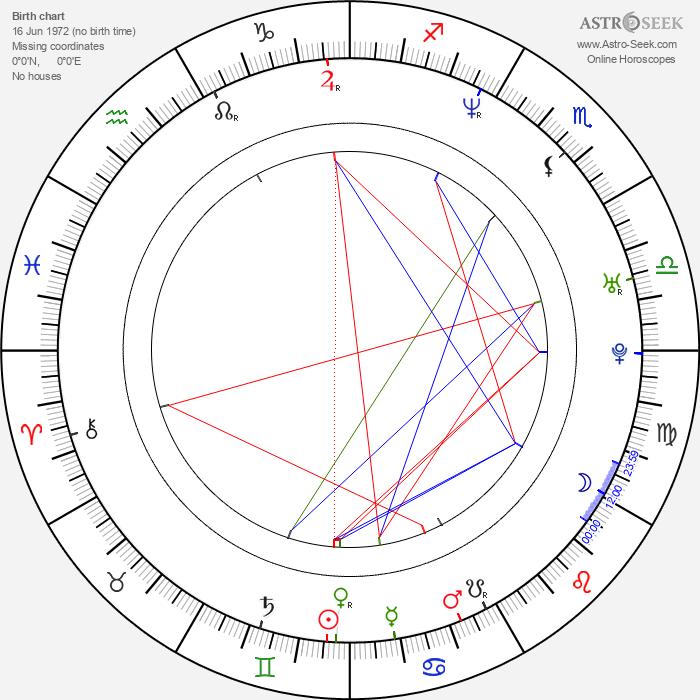 Joe Piscatella - Astrology Natal Birth Chart