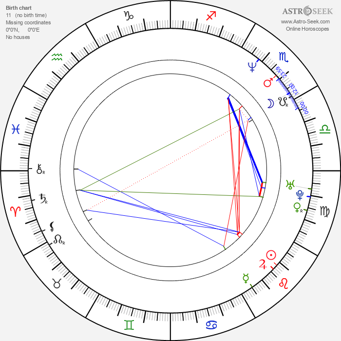 Joe Rogan - Astrology Natal Birth Chart