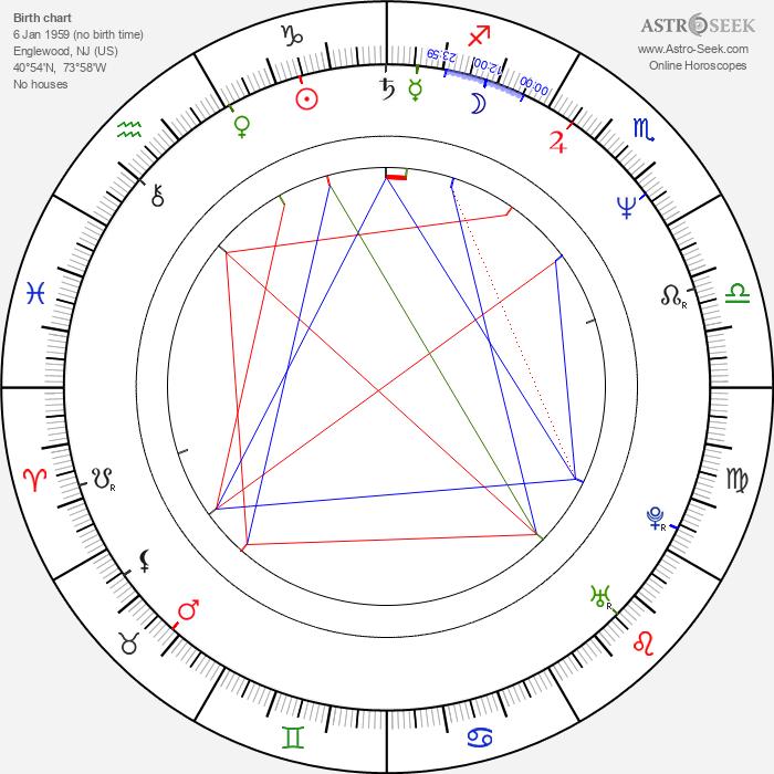 Joe Rosario - Astrology Natal Birth Chart