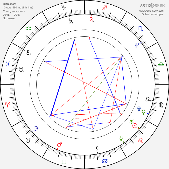 Joe Simpson - Astrology Natal Birth Chart