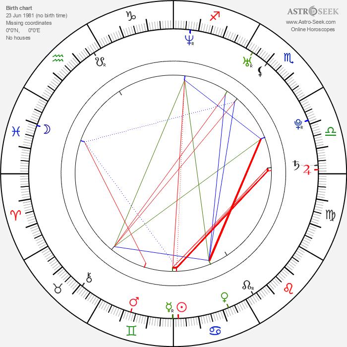 Joe Taslim - Astrology Natal Birth Chart