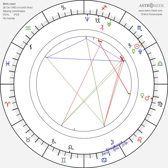 Joe Thomas - Astrology Natal Birth Chart