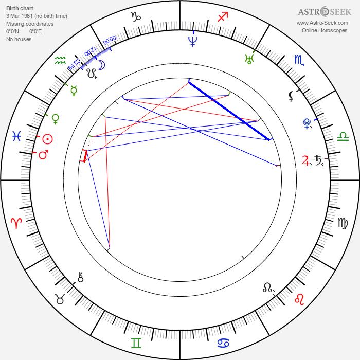 Joe Vercillo - Astrology Natal Birth Chart