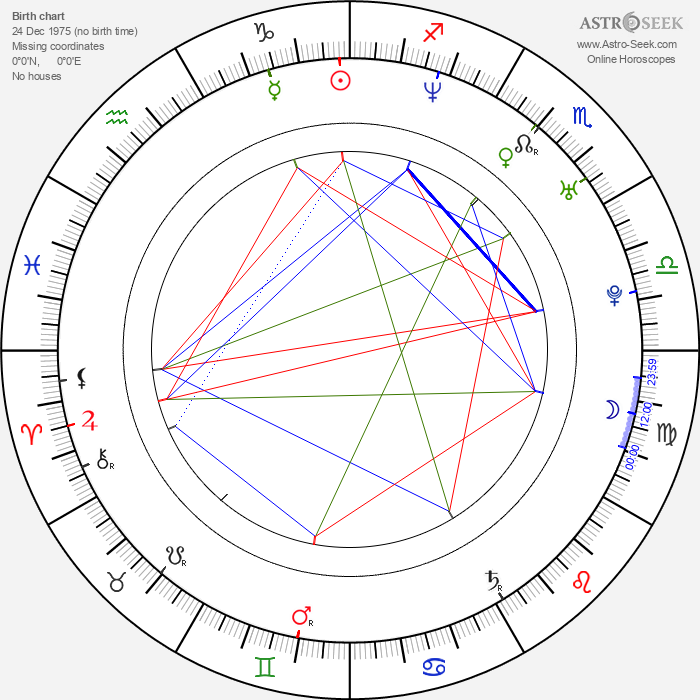 Joe Washbourn - Astrology Natal Birth Chart