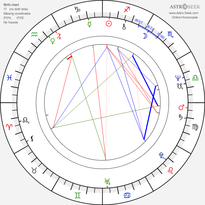 Joel Brooks - Astrology Natal Birth Chart