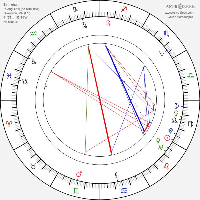 Joel D. Wynkoop - Astrology Natal Birth Chart