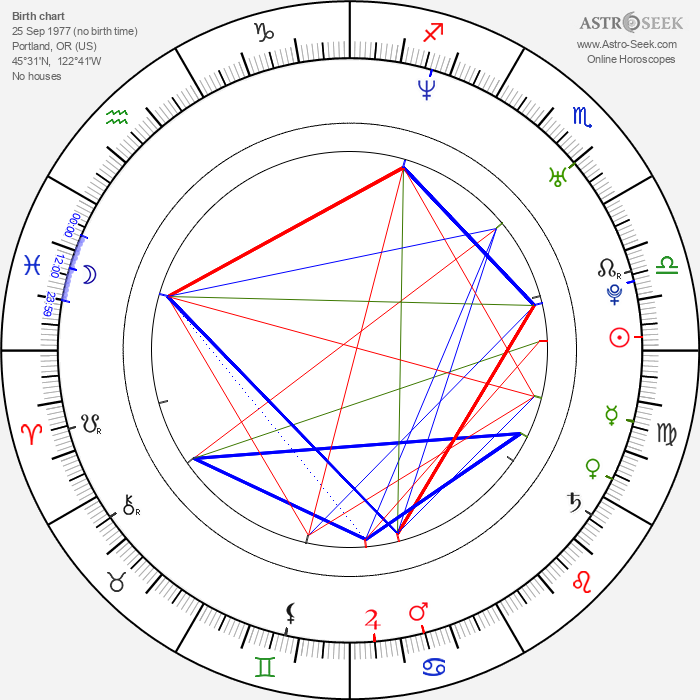 Joel David Moore - Astrology Natal Birth Chart