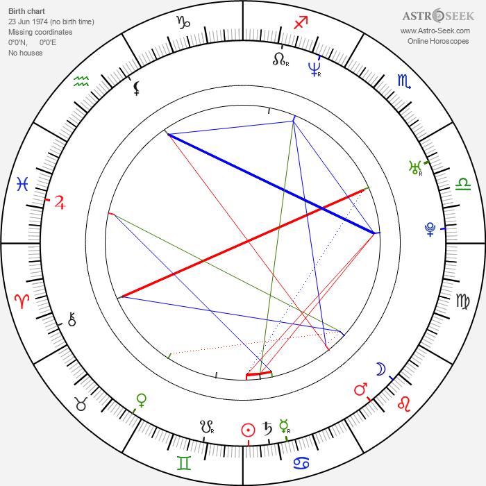 Joel Edgerton - Astrology Natal Birth Chart