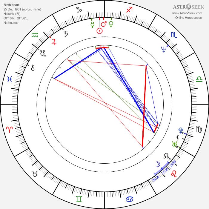 Joel Elstelä - Astrology Natal Birth Chart