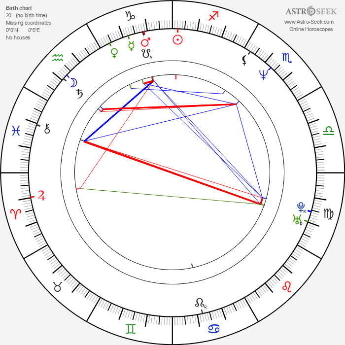 Joel Gretsch - Astrology Natal Birth Chart