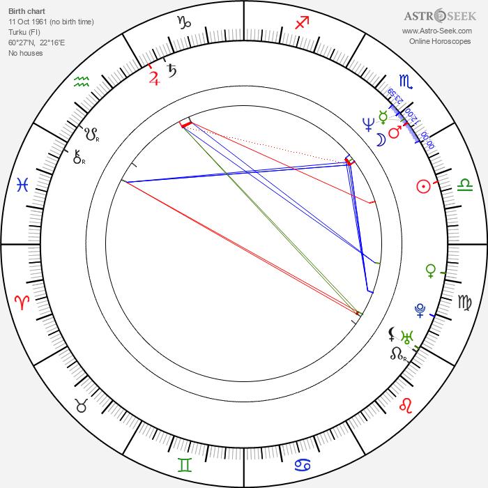 Joel Hallikainen - Astrology Natal Birth Chart