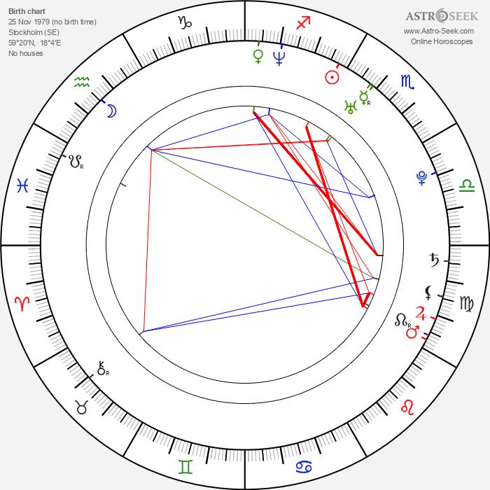 Joel Kinnaman - Astrology Natal Birth Chart