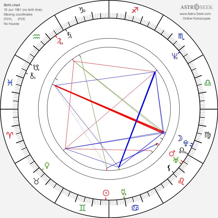 Joel Torre - Astrology Natal Birth Chart