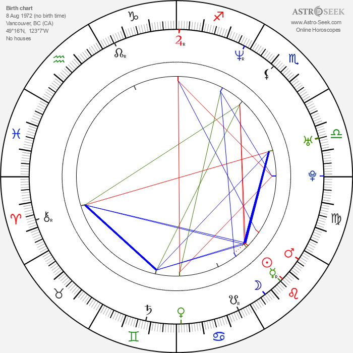Joely Collins - Astrology Natal Birth Chart