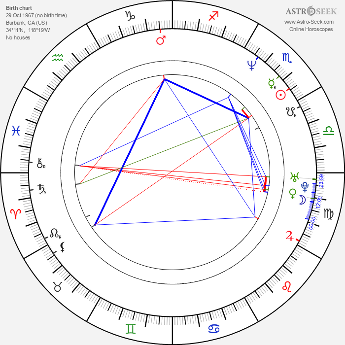 Joely Fisher - Astrology Natal Birth Chart
