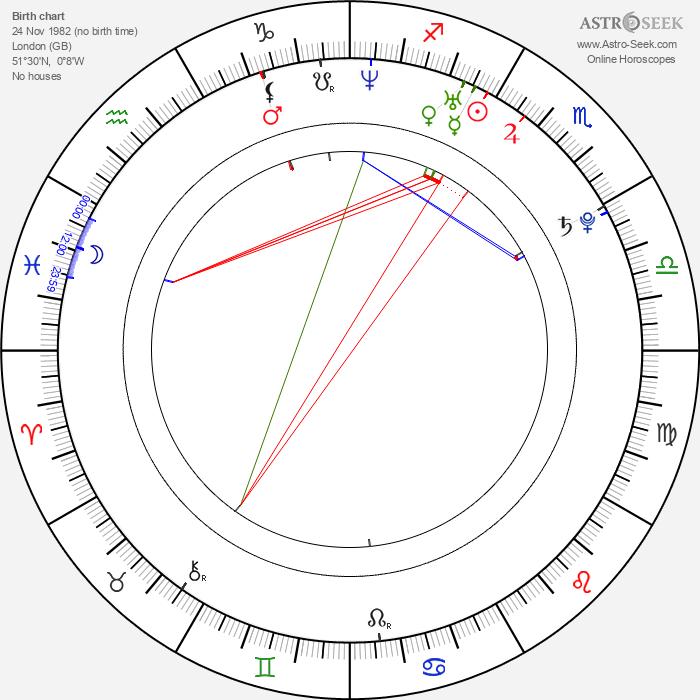 Joey Ansah - Astrology Natal Birth Chart