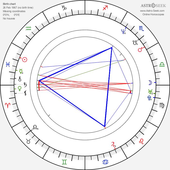 Joey Boombotze - Astrology Natal Birth Chart