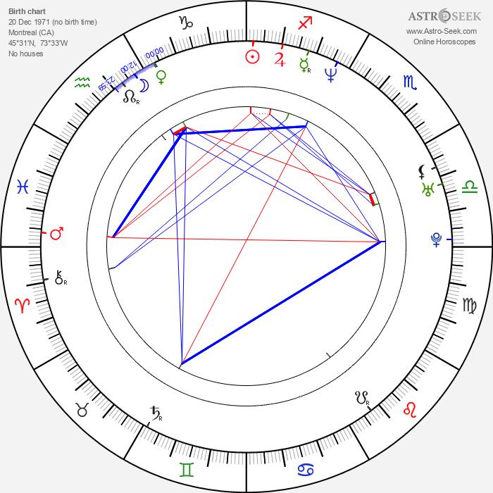 Joey Elias - Astrology Natal Birth Chart