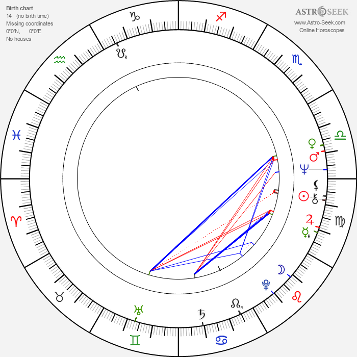 Joey Heatherton - Astrology Natal Birth Chart