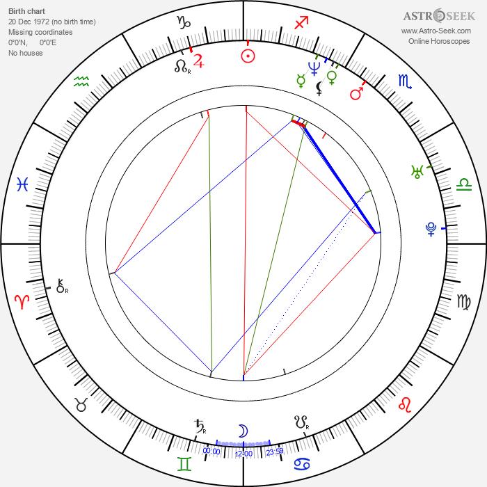 Joey Kelly - Astrology Natal Birth Chart