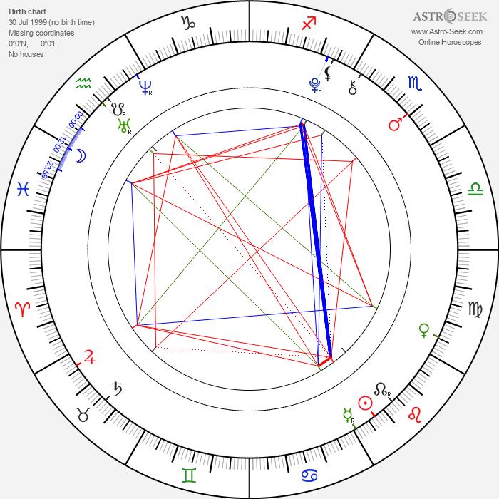 Joey King - Astrology Natal Birth Chart