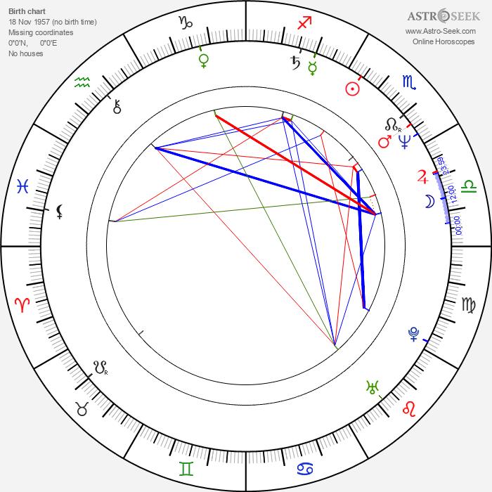 Joey Miyashima - Astrology Natal Birth Chart