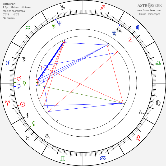 Joey Pollari - Astrology Natal Birth Chart