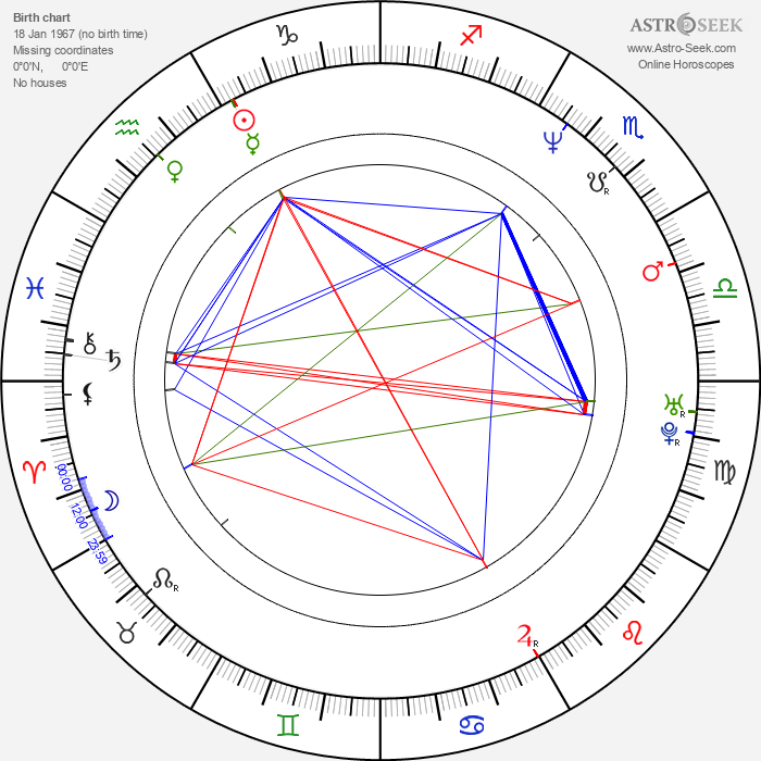 Joey Stewart - Astrology Natal Birth Chart