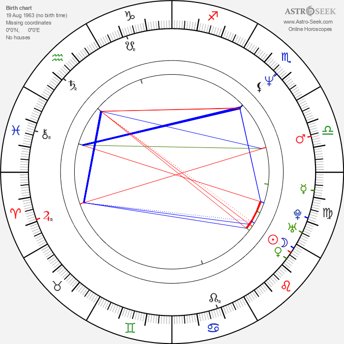 Joey Tempest - Astrology Natal Birth Chart
