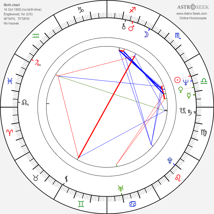 Joey Travolta - Astrology Natal Birth Chart