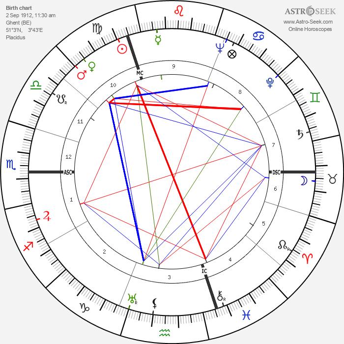 Johan Daisne - Astrology Natal Birth Chart
