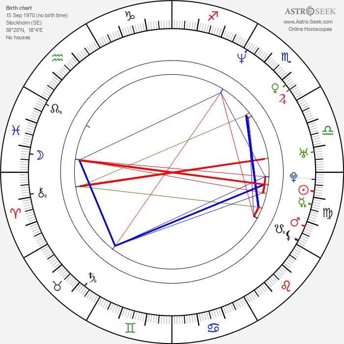 Johan Earl - Astrology Natal Birth Chart
