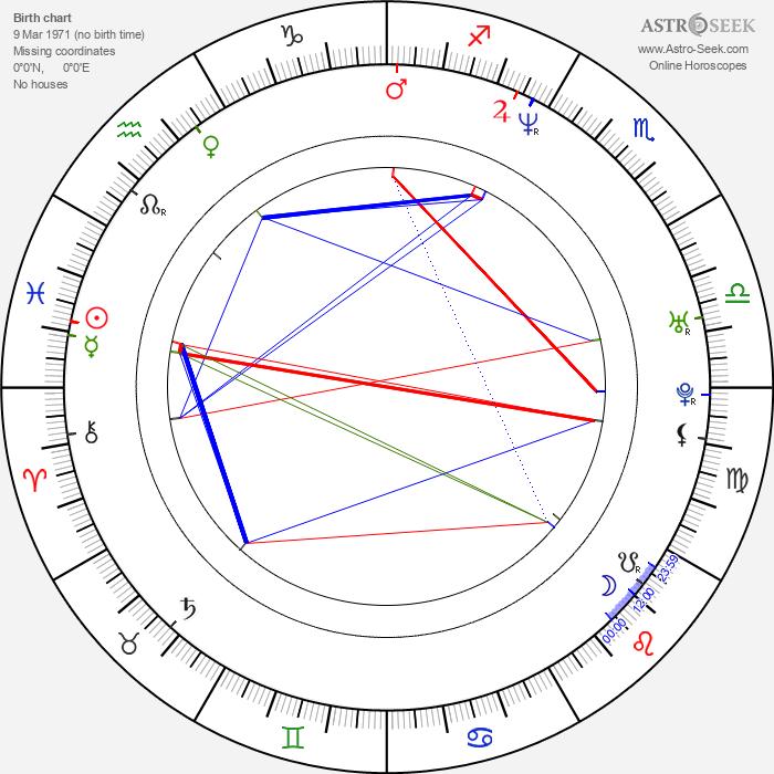 Johan Edlund - Astrology Natal Birth Chart