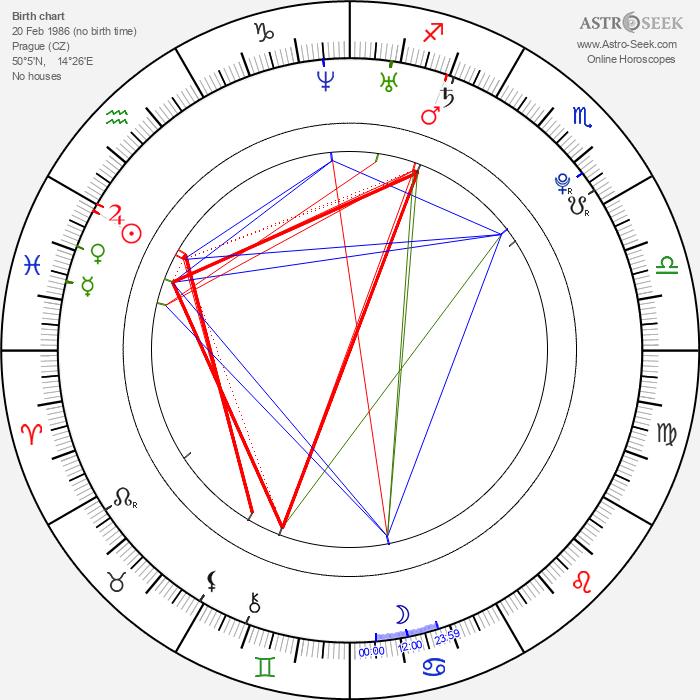 Johan Kolínský - Astrology Natal Birth Chart