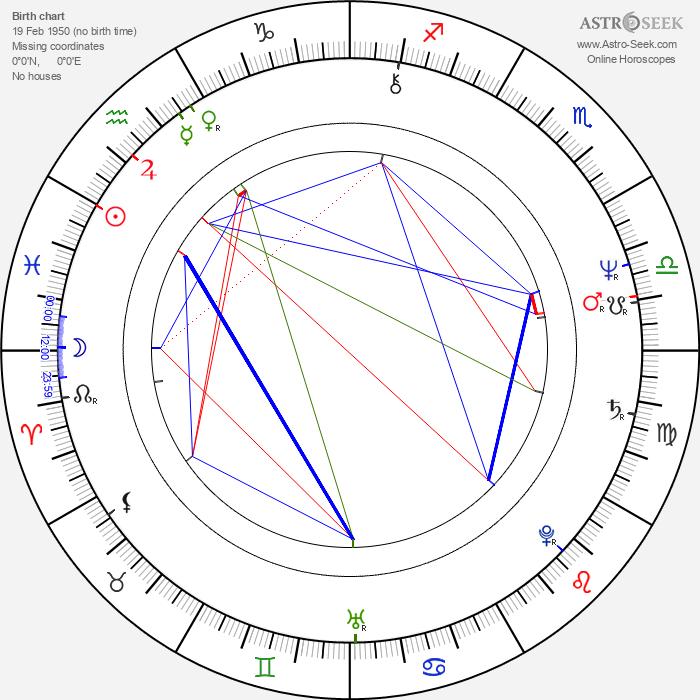 Johan Leysen - Astrology Natal Birth Chart