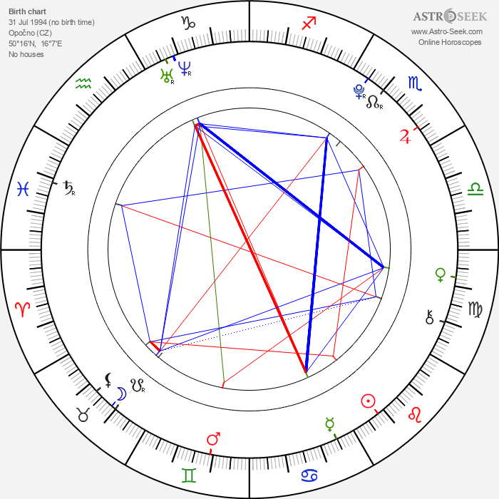 Johan Mádr - Astrology Natal Birth Chart