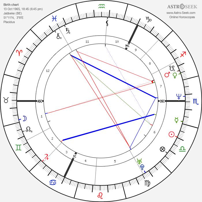 Johan Museeuw - Astrology Natal Birth Chart
